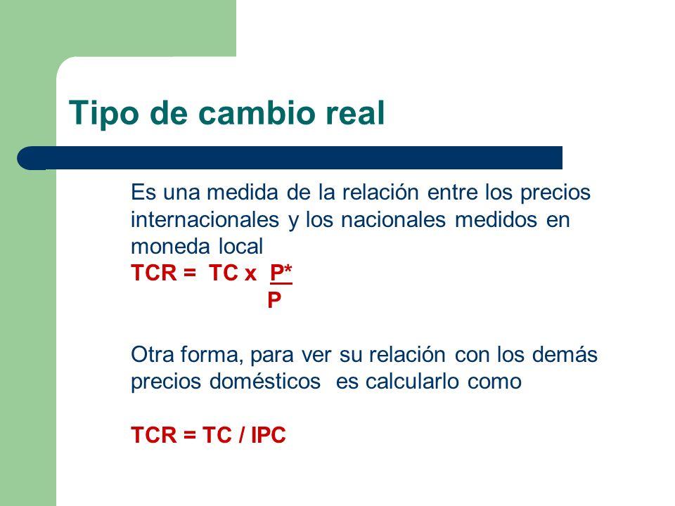 Tipo de cambio real Es una medida de la relación entre los precios internacionales y los nacionales medidos en moneda local TCR = TC x P* P Otra forma