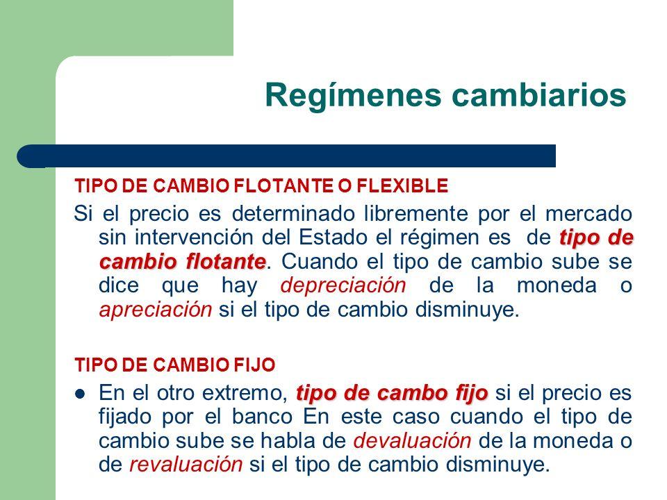 Regímenes cambiarios TIPO DE CAMBIO FLOTANTE O FLEXIBLE tipo de cambio flotante Si el precio es determinado libremente por el mercado sin intervención