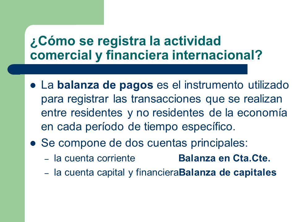¿Cómo se registra la actividad comercial y financiera internacional? La balanza de pagos es el instrumento utilizado para registrar las transacciones