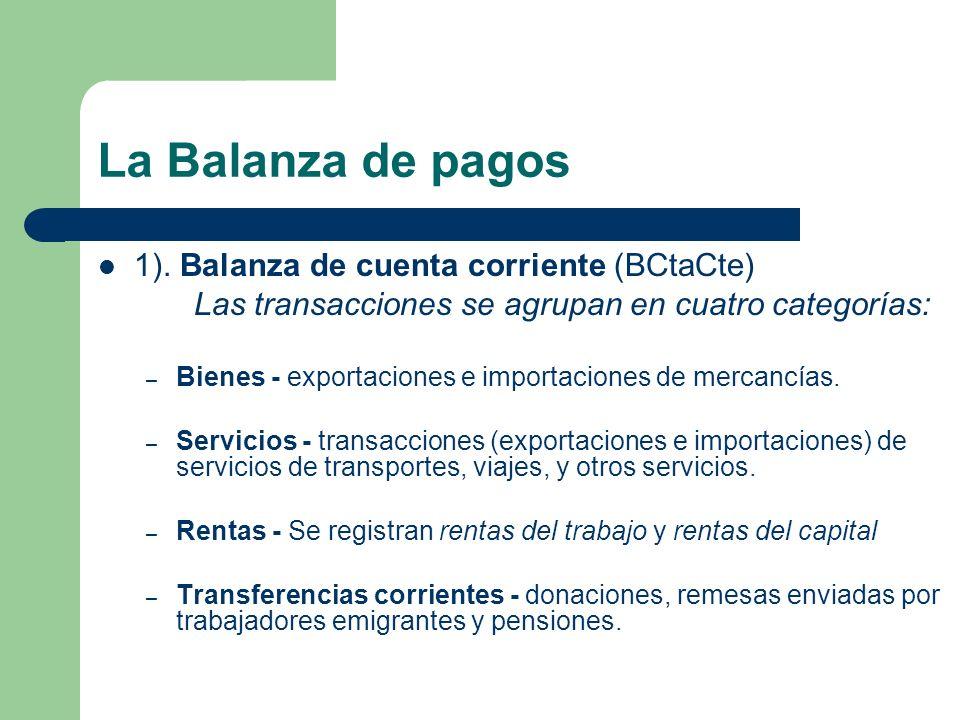 La Balanza de pagos 1). Balanza de cuenta corriente (BCtaCte) Las transacciones se agrupan en cuatro categorías: – Bienes - exportaciones e importacio