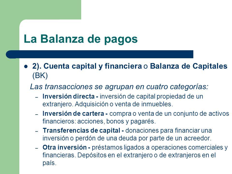 La Balanza de pagos 2). Cuenta capital y financiera o Balanza de Capitales (BK) Las transacciones se agrupan en cuatro categorías: – Inversión directa