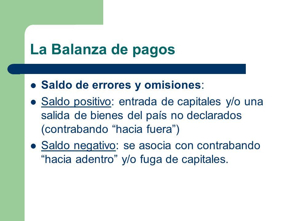 La Balanza de pagos Saldo de errores y omisiones: Saldo positivo: entrada de capitales y/o una salida de bienes del país no declarados (contrabando ha