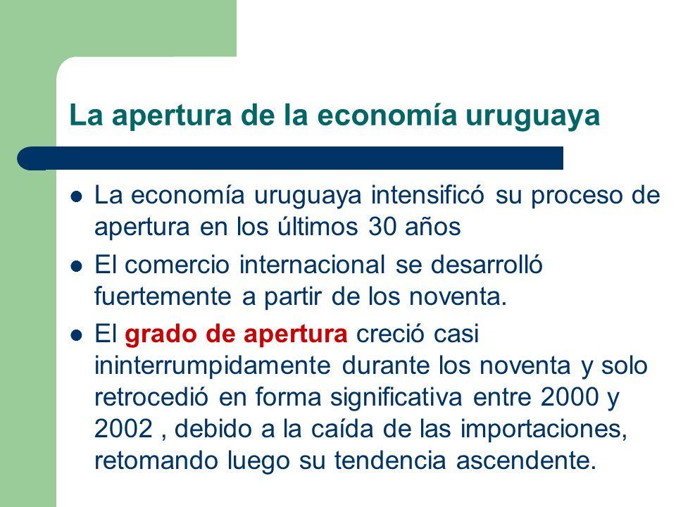 La protección en el Uruguay: promoción de exportaciones Entre 1974 y 1980 se eliminaron las prohibiciones y las cuotas a la importación y se redujeron gravámenes, aunque manteniendo máximos de 150%.