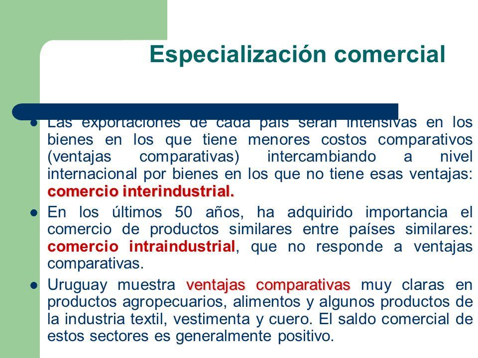 Especialización comercial comercio interindustrial. Las exportaciones de cada país serán intensivas en los bienes en los que tiene menores costos comp