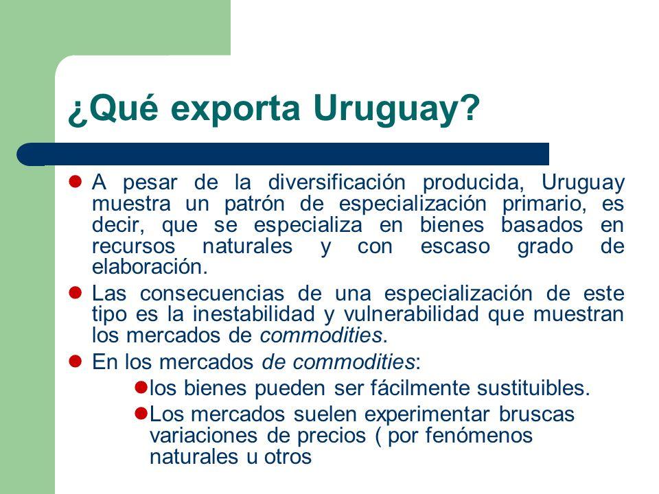 ¿Qué exporta Uruguay? A pesar de la diversificación producida, Uruguay muestra un patrón de especialización primario, es decir, que se especializa en