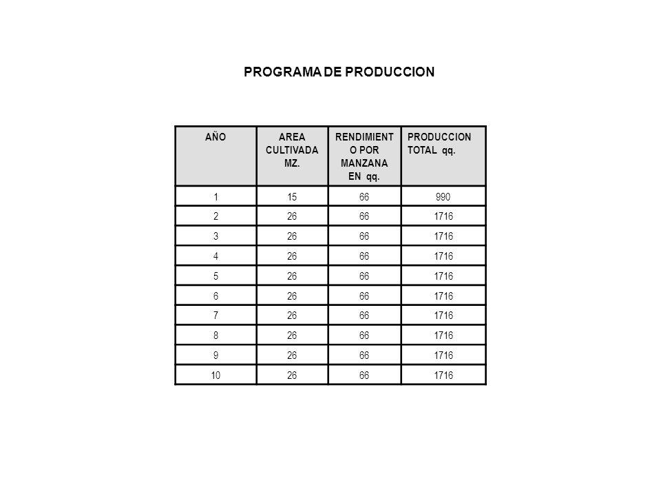 MEDIOS FÍSICOS DE PRODUCCIÓN Superficie afectada: generales, uso actual, recursos, colindantes.
