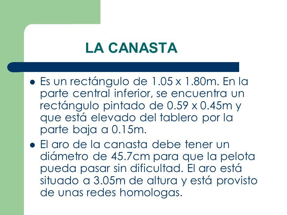 LA CANASTA Es un rectángulo de 1.05 x 1.80m. En la parte central inferior, se encuentra un rectángulo pintado de 0.59 x 0.45m y que está elevado del t