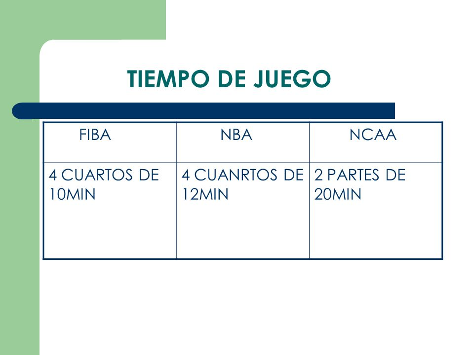 TIEMPO DE JUEGO FIBA NBA NCAA 4 CUARTOS DE 10MIN 4 CUANRTOS DE 12MIN 2 PARTES DE 20MIN