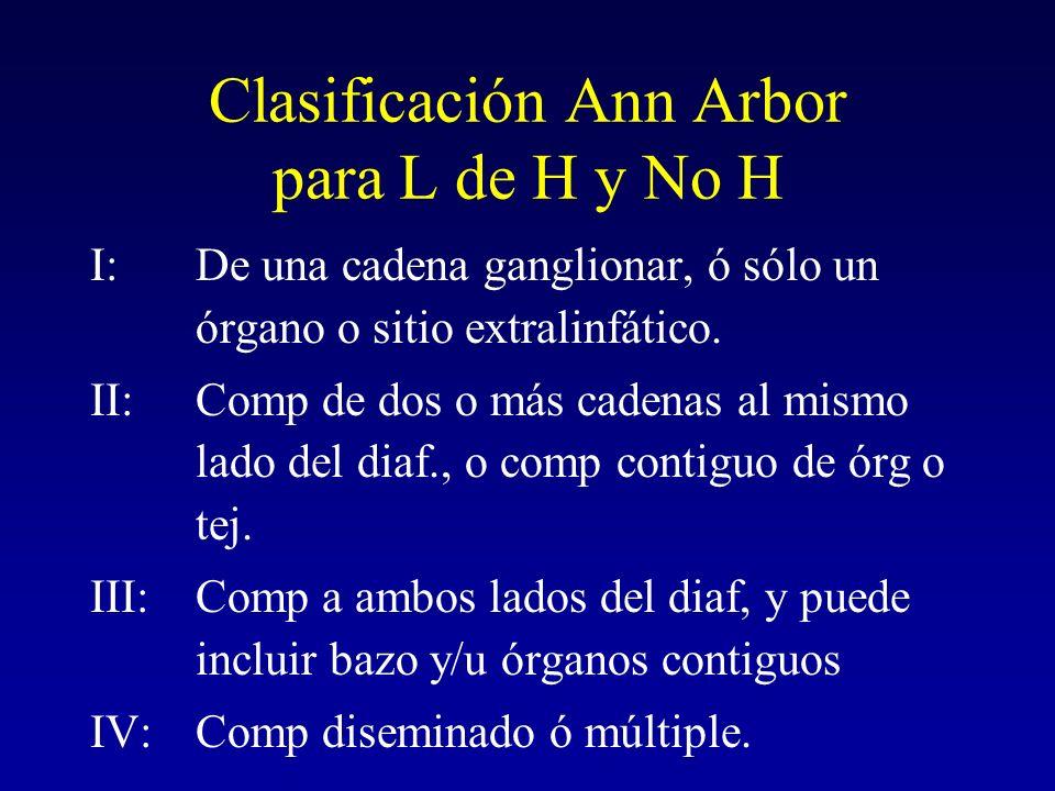 Clasificación Ann Arbor para L de H y No H I: De una cadena ganglionar, ó sólo un órgano o sitio extralinfático.