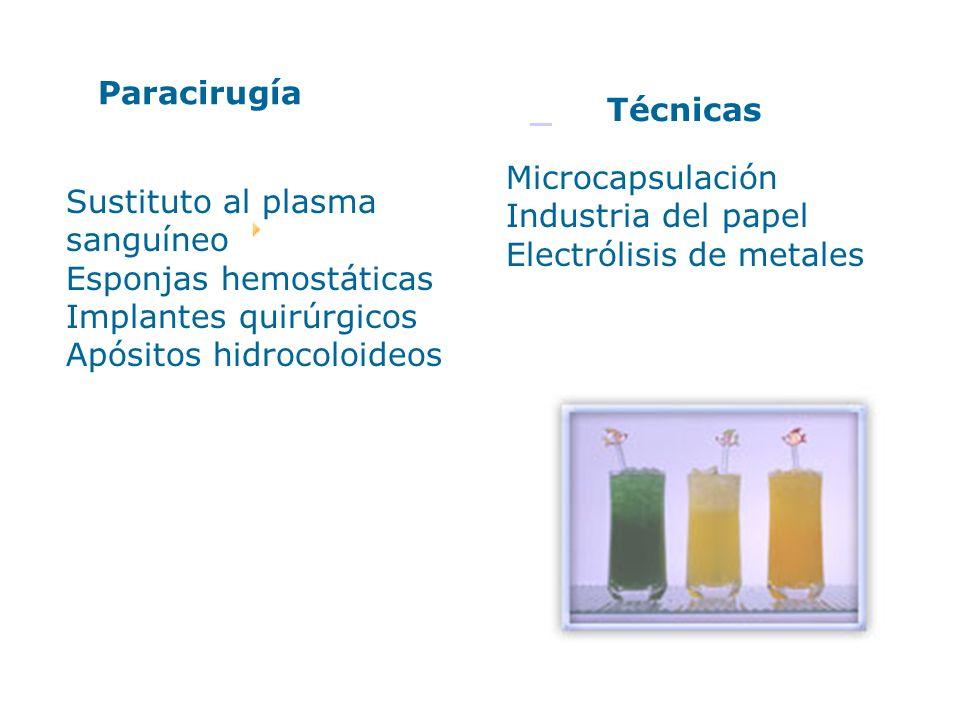 Paracirugía Técnicas Sustituto al plasma sanguíneo Esponjas hemostáticas Implantes quirúrgicos Apósitos hidrocoloideos Microcapsulación Industria del