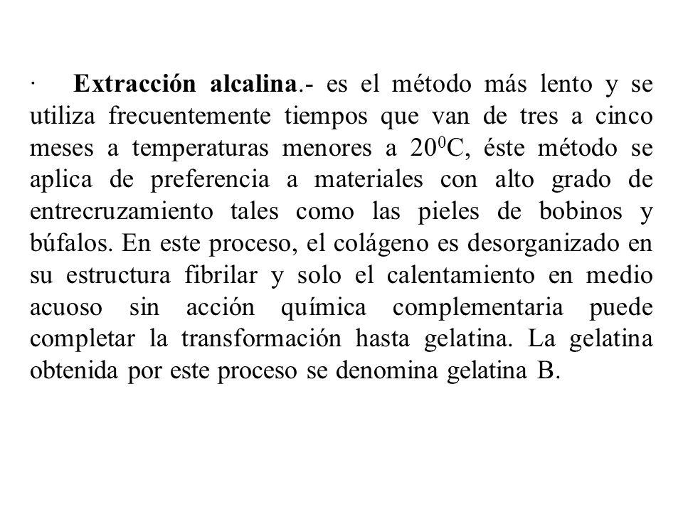 MATERIA PRIMA LAVADO CON AGUA Y SAL LAVADO CON ALCALI DRENADO DEL PRODUCTO SECADO EN ESTUFA LAVADO CON AC.