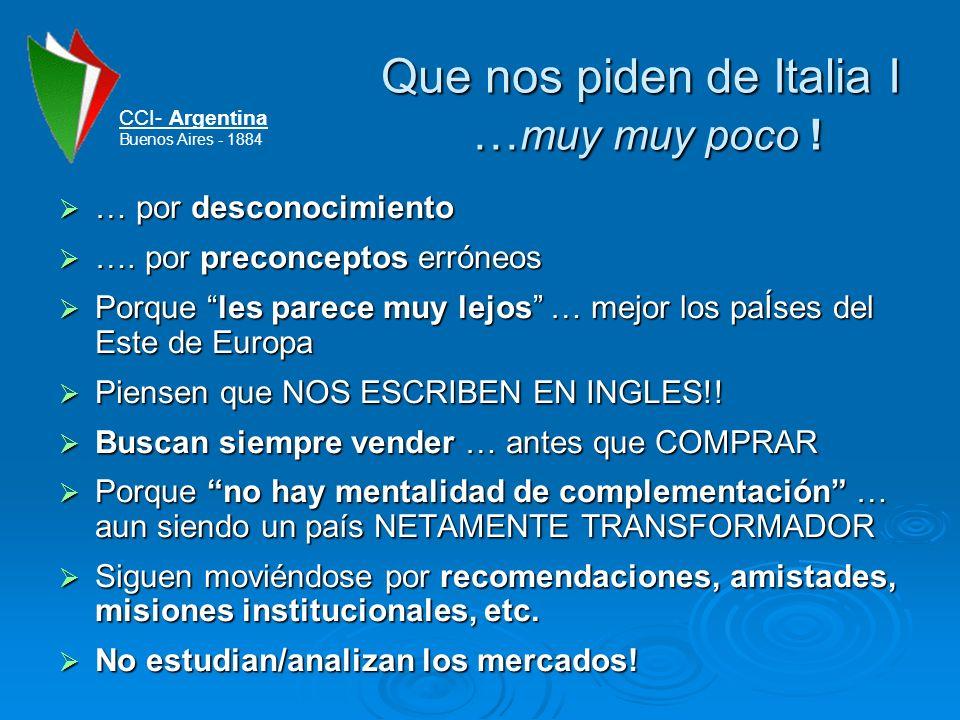 Que nos piden de Italia I … muy muy poco . … por desconocimiento … por desconocimiento ….