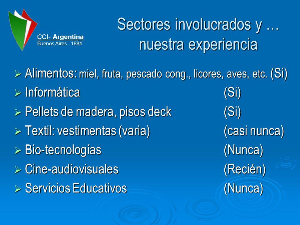 Sectores involucrados y … nuestra experiencia CCI- Argentina Buenos Aires - 1884 Alimentos: miel, fruta, pescado cong., licores, aves, etc.