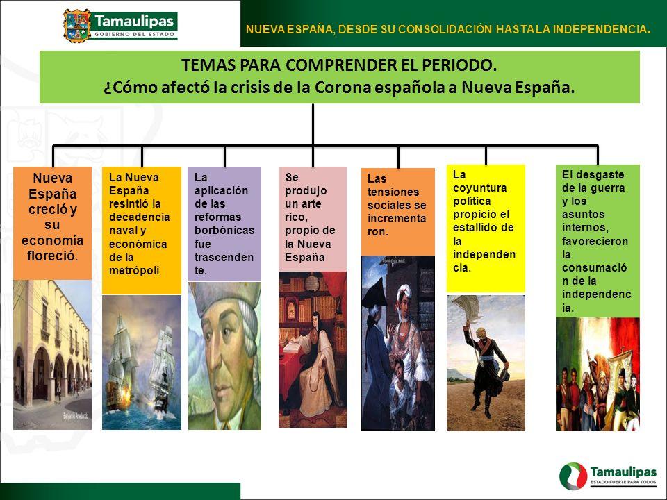 TEMAS PARA COMPRENDER EL PERIODO. ¿Cómo afectó la crisis de la Corona española a Nueva España. NUEVA ESPAÑA, DESDE SU CONSOLIDACIÓN HASTA LA INDEPENDE