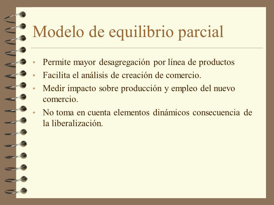 Modelo de equilibrio parcial Permite mayor desagregación por línea de productos Facilita el análisis de creación de comercio. Medir impacto sobre prod
