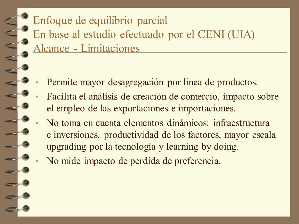 Enfoque de equilibrio parcial En base al estudio efectuado por el CENI (UIA) Alcance - Limitaciones Permite mayor desagregación por linea de productos