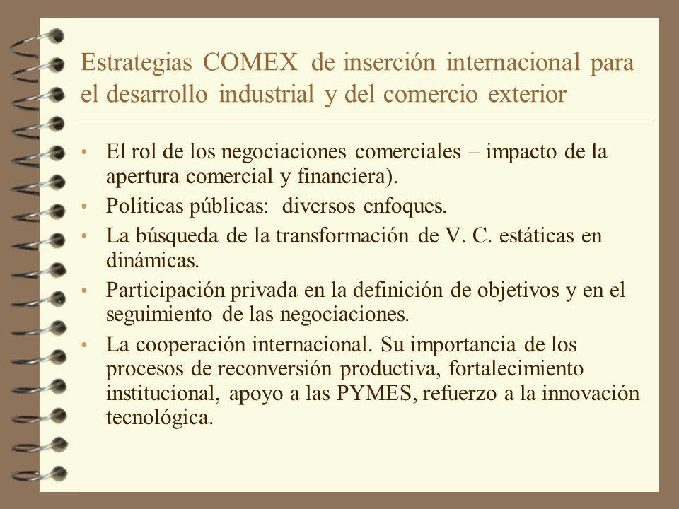 Estrategias COMEX de inserción internacional para el desarrollo industrial y del comercio exterior El rol de los negociaciones comerciales – impacto d