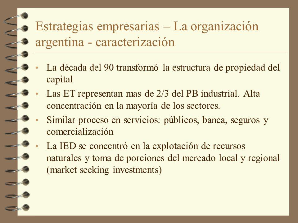 Estrategias empresarias – La organización argentina - caracterización La década del 90 transformó la estructura de propiedad del capital Las ET repres