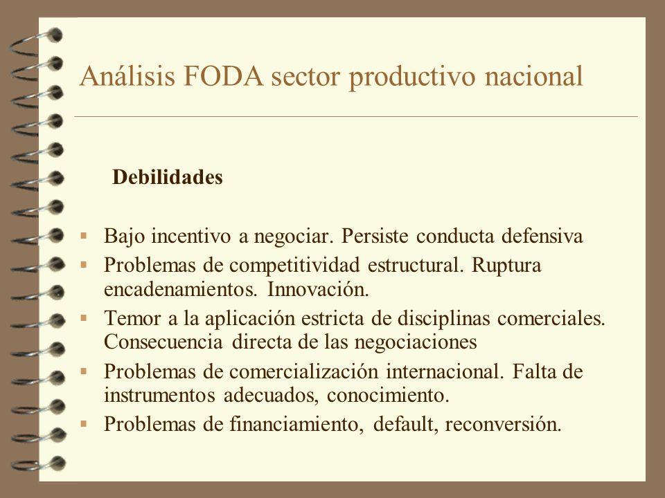 Análisis FODA sector productivo nacional Debilidades Bajo incentivo a negociar. Persiste conducta defensiva Problemas de competitividad estructural. R