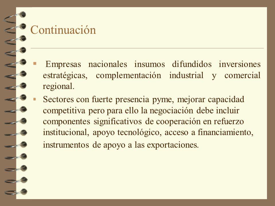 Empresas nacionales insumos difundidos inversiones estratégicas, complementación industrial y comercial regional. Sectores con fuerte presencia pyme,