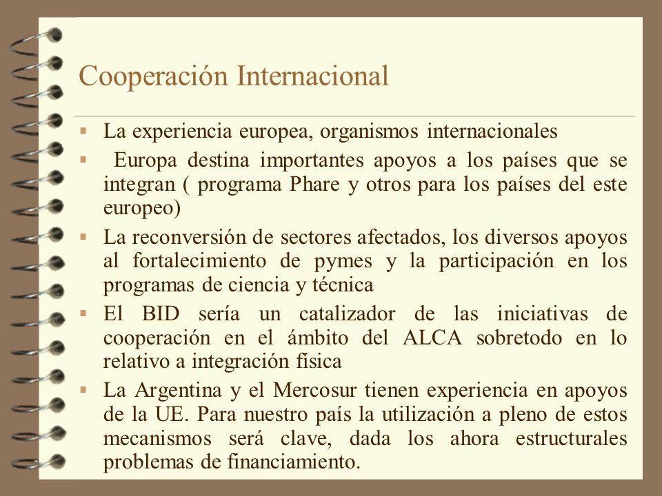 Cooperación Internacional La experiencia europea, organismos internacionales Europa destina importantes apoyos a los países que se integran ( programa