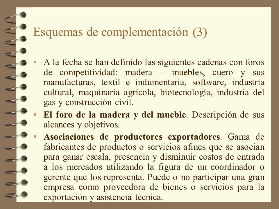 Esquemas de complementación (3) A la fecha se han definido las siguientes cadenas con foros de competitividad: madera – muebles, cuero y sus manufactu
