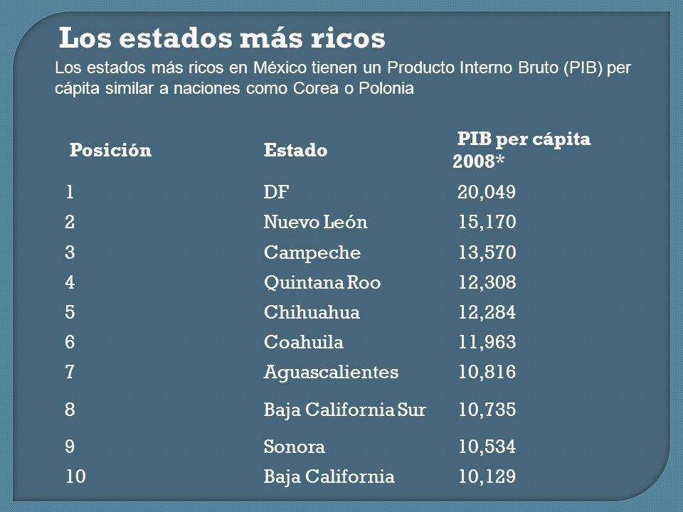 21 DE FEBRERO DE 2009 Los ocho países más industrializados *Alemania *Canadá *Estados Unidos *Francia *Gran Bretaña * Italia *Japón *China.