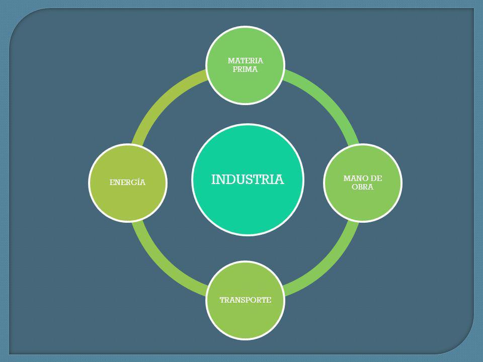 Industrias ligeras o de uso y consumo Producen bienes directamente para el consumidor. *Alimentación y bebidas. *Electrodomésticos aparatos eléctricos