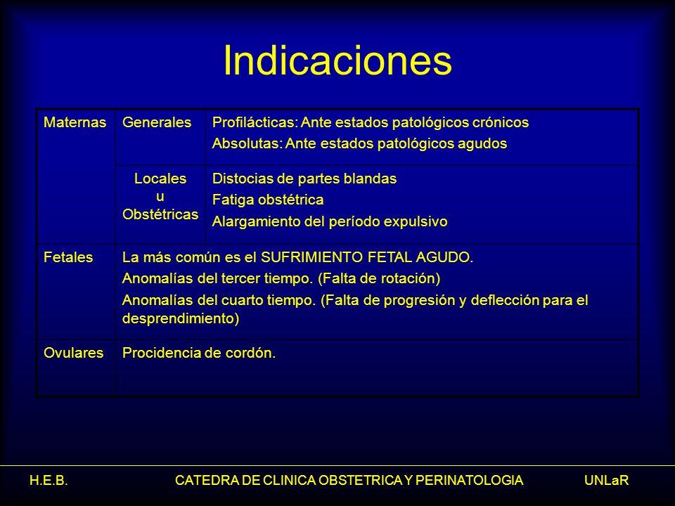 H.E.B. CATEDRA DE CLINICA OBSTETRICA Y PERINATOLOGIA UNLaR Indicaciones MaternasGeneralesProfilácticas: Ante estados patológicos crónicos Absolutas: A