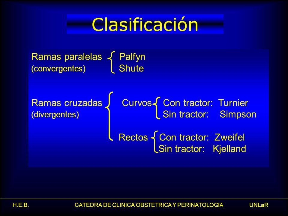 H.E.B. CATEDRA DE CLINICA OBSTETRICA Y PERINATOLOGIA UNLaR Clasificación Ramas paralelas Palfyn (convergentes) Shute Ramas cruzadas Curvos Con tractor