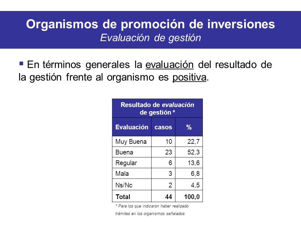 Resultado de evaluación de gestión * Evaluacióncasos% Muy Buena1022,7 Buena2352,3 Regular613,6 Mala36,8 Ns/Nc24,5 Total44100,0 * Para los que indicaron haber realizado trámites en los organismos señalados En términos generales la evaluación del resultado de la gestión frente al organismo es positiva.