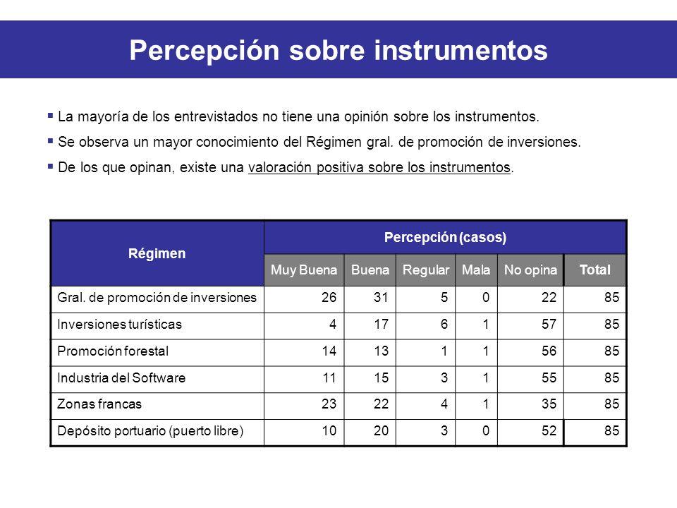 Percepción sobre instrumentos La mayoría de los entrevistados no tiene una opinión sobre los instrumentos.