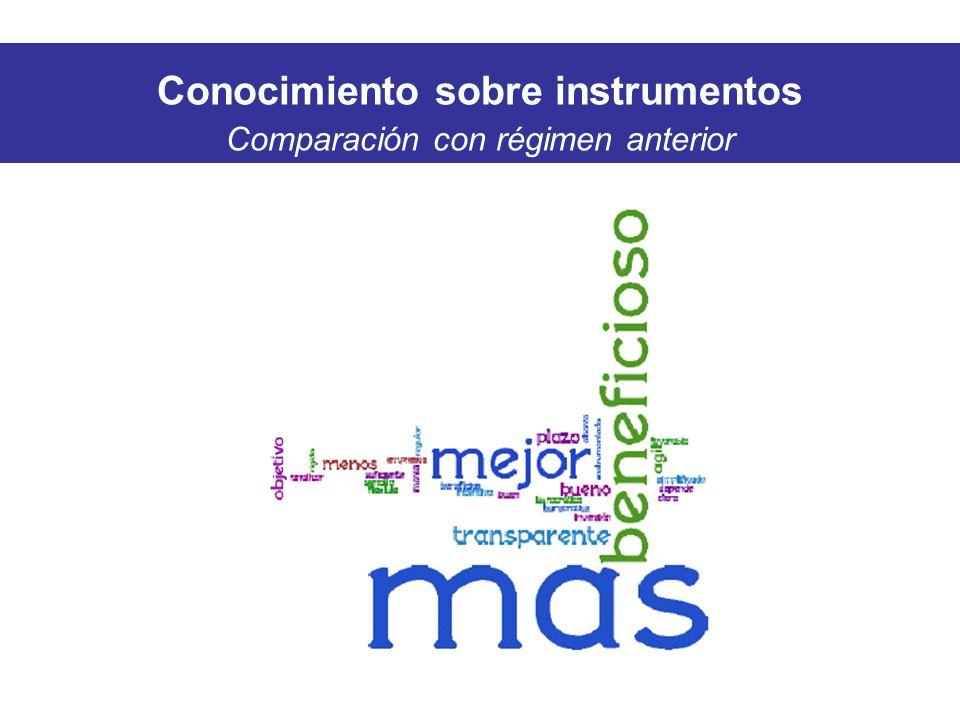Conocimiento sobre instrumentos Comparación con régimen anterior