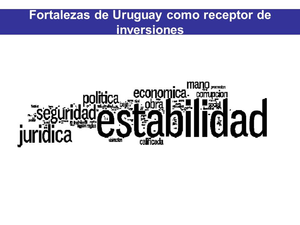 P34 fortaleza Fortalezas de Uruguay como receptor de inversiones