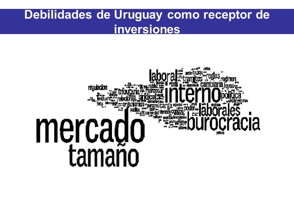 Debilidades de Uruguay como receptor de inversiones