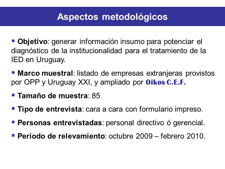 Aspectos metodológicos Objetivo: generar información insumo para potenciar el diagnóstico de la institucionalidad para el tratamiento de la IED en Uruguay.