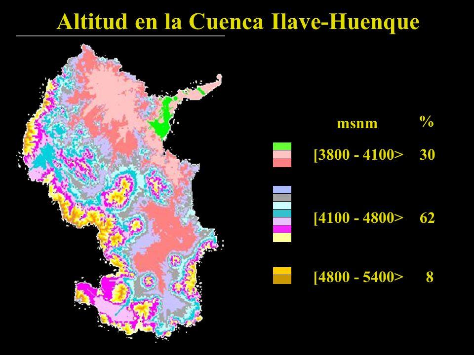Altitud en la Cuenca Ilave-Huenque [3800 - 4100>30 [4100 - 4800>62 [4800 - 5400>8 msnm %