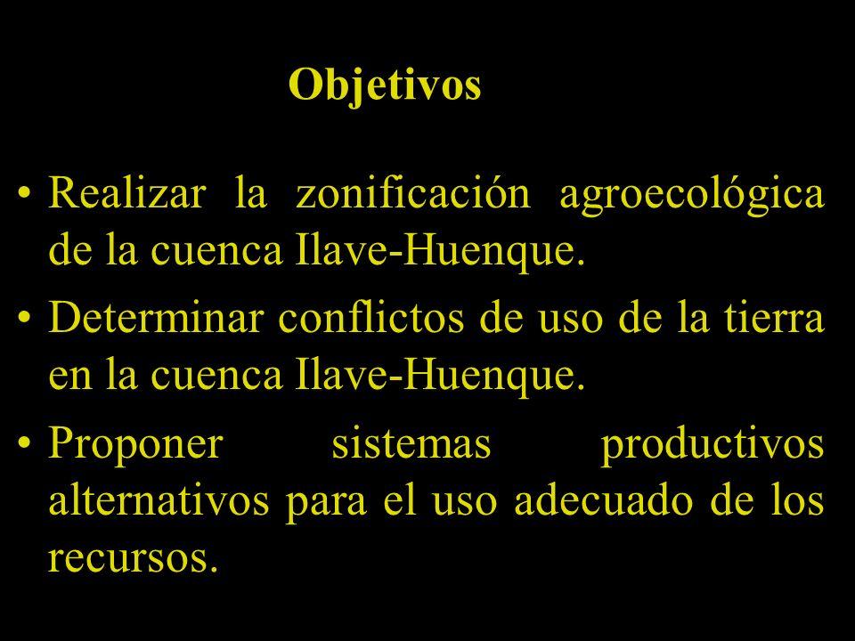 Objetivos Realizar la zonificación agroecológica de la cuenca Ilave-Huenque.