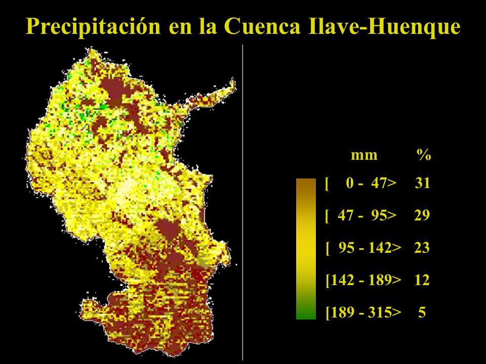 Precipitación en la Cuenca Ilave-Huenque [ 0 - 47> mm [ 47 - 95> 31 29 23 % [ 95 - 142> [142 - 189> [189 - 315> 12 5