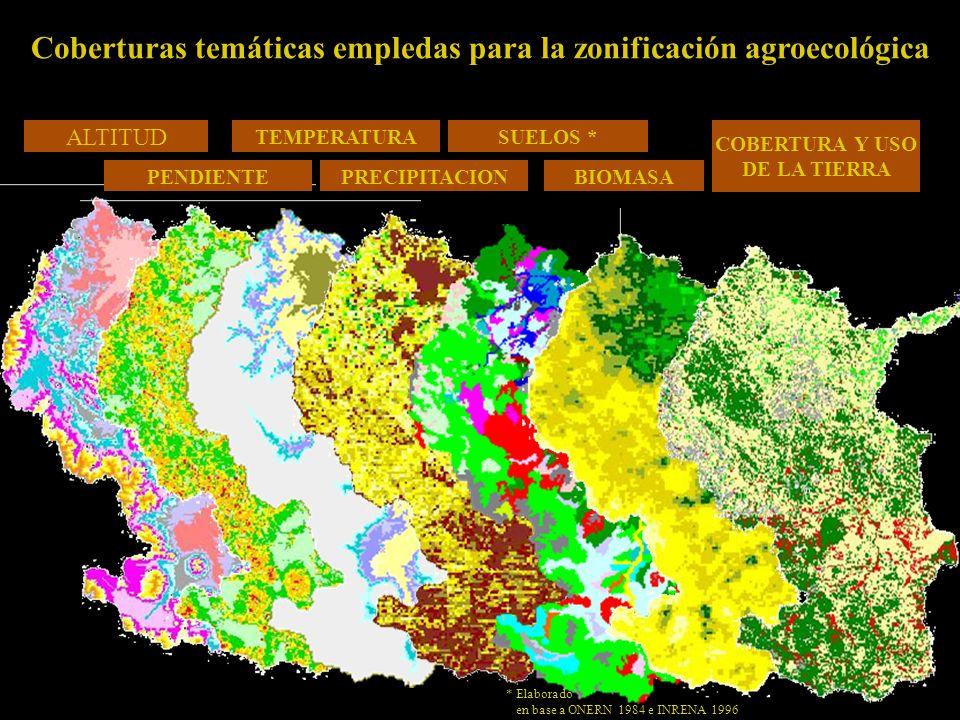 Coberturas temáticas empledas para la zonificación agroecológica ALTITUD PENDIENTE TEMPERATURA PRECIPITACIONBIOMASA SUELOS * COBERTURA Y USO DE LA TIERRA * Elaborado en base a ONERN 1984 e INRENA 1996