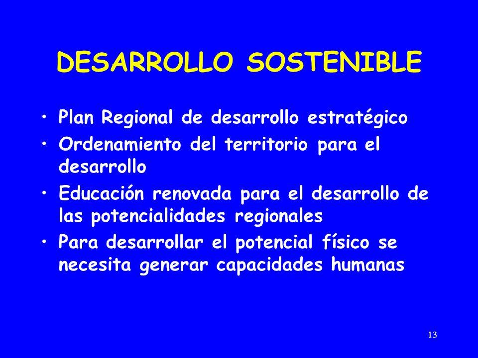 13 DESARROLLO SOSTENIBLE Plan Regional de desarrollo estratégico Ordenamiento del territorio para el desarrollo Educación renovada para el desarrollo de las potencialidades regionales Para desarrollar el potencial físico se necesita generar capacidades humanas
