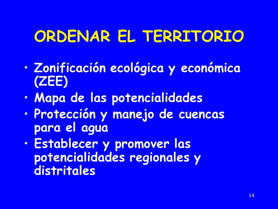 14 ORDENAR EL TERRITORIO Zonificación ecológica y económica (ZEE) Mapa de las potencialidades Protección y manejo de cuencas para el agua Establecer y promover las potencialidades regionales y distritales