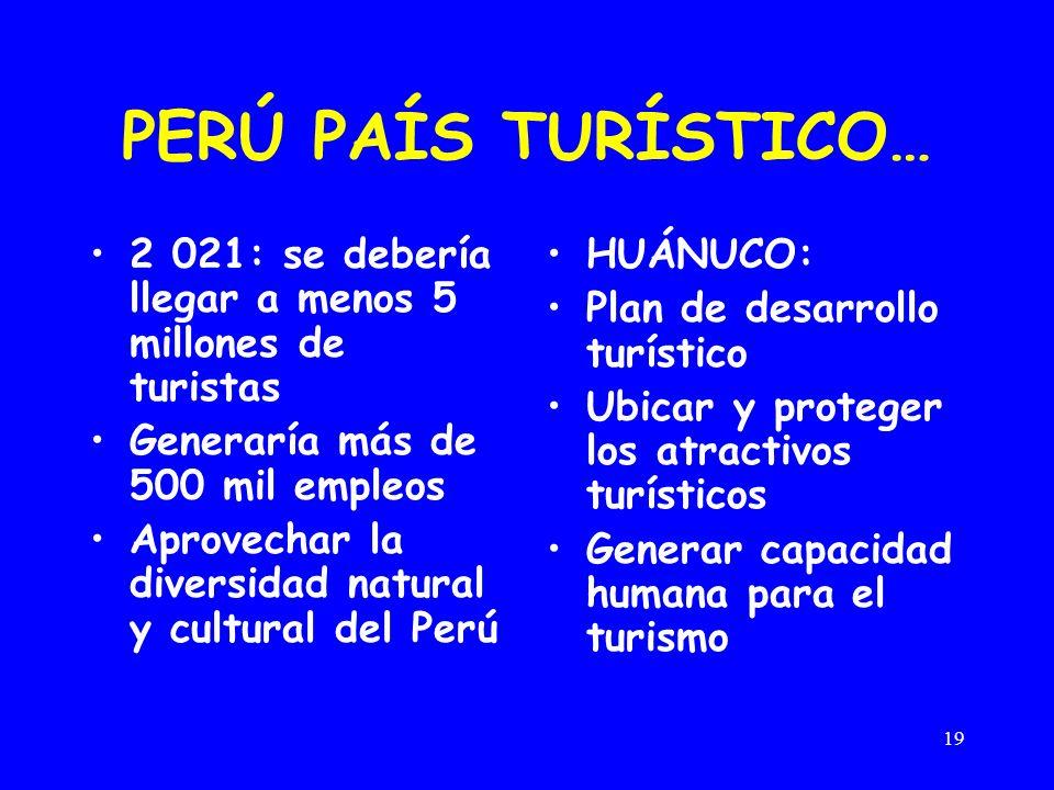 19 PERÚ PAÍS TURÍSTICO… 2 021: se debería llegar a menos 5 millones de turistas Generaría más de 500 mil empleos Aprovechar la diversidad natural y cultural del Perú HUÁNUCO: Plan de desarrollo turístico Ubicar y proteger los atractivos turísticos Generar capacidad humana para el turismo