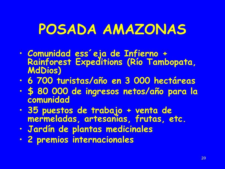 20 POSADA AMAZONAS Comunidad ess´eja de Infierno + Rainforest Expeditions (Río Tambopata, MdDios) 6 700 turistas/año en 3 000 hectáreas $ 80 000 de ingresos netos/año para la comunidad 35 puestos de trabajo + venta de mermeladas, artesanías, frutas, etc.