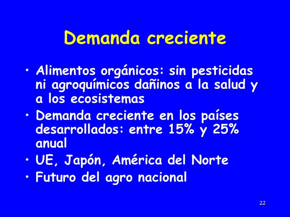 22 Demanda creciente Alimentos orgánicos: sin pesticidas ni agroquímicos dañinos a la salud y a los ecosistemas Demanda creciente en los países desarrollados: entre 15% y 25% anual UE, Japón, América del Norte Futuro del agro nacional
