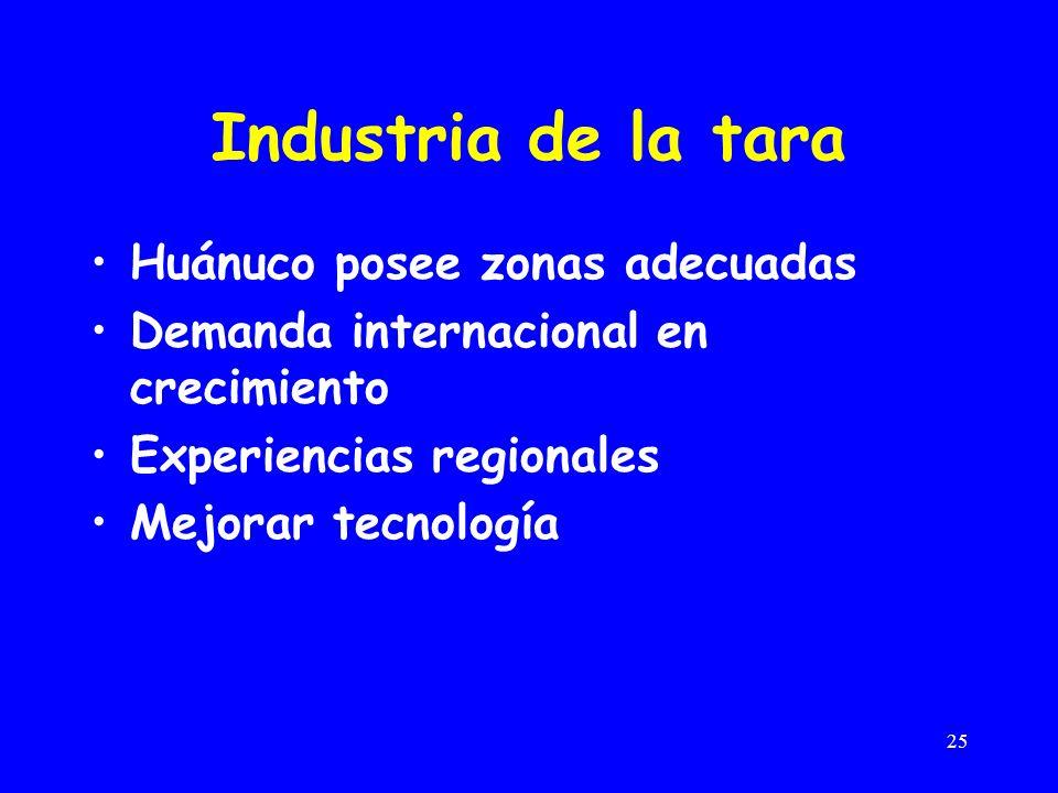 25 Industria de la tara Huánuco posee zonas adecuadas Demanda internacional en crecimiento Experiencias regionales Mejorar tecnología