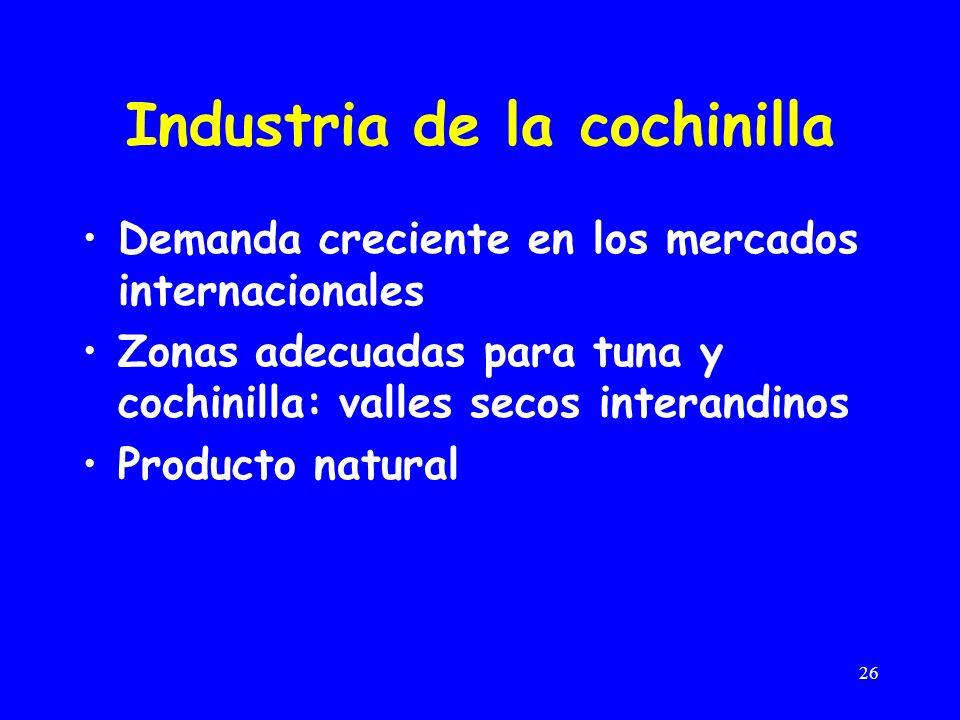 26 Industria de la cochinilla Demanda creciente en los mercados internacionales Zonas adecuadas para tuna y cochinilla: valles secos interandinos Prod