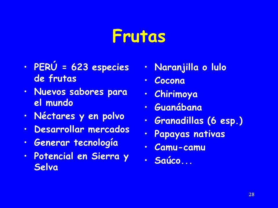 28 Frutas PERÚ = 623 especies de frutas Nuevos sabores para el mundo Néctares y en polvo Desarrollar mercados Generar tecnología Potencial en Sierra y Selva Naranjilla o lulo Cocona Chirimoya Guanábana Granadillas (6 esp.) Papayas nativas Camu-camu Saúco...