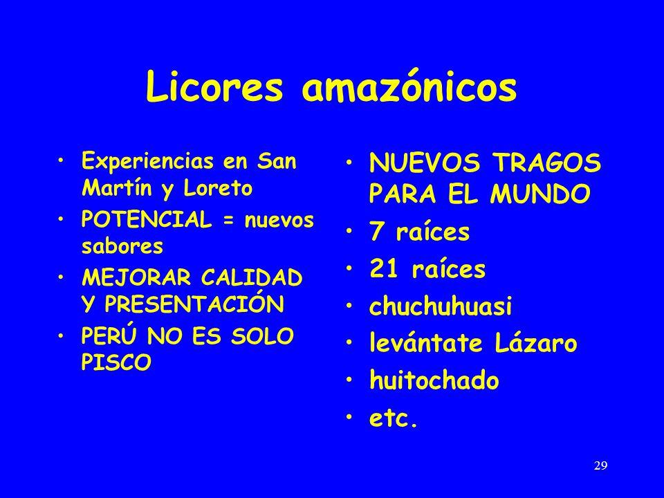 29 Licores amazónicos Experiencias en San Martín y Loreto POTENCIAL = nuevos sabores MEJORAR CALIDAD Y PRESENTACIÓN PERÚ NO ES SOLO PISCO NUEVOS TRAGOS PARA EL MUNDO 7 raíces 21 raíces chuchuhuasi levántate Lázaro huitochado etc.