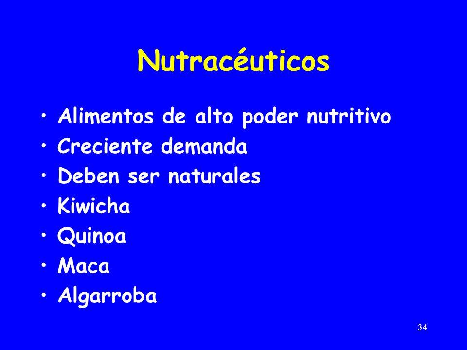 34 Nutracéuticos Alimentos de alto poder nutritivo Creciente demanda Deben ser naturales Kiwicha Quinoa Maca Algarroba